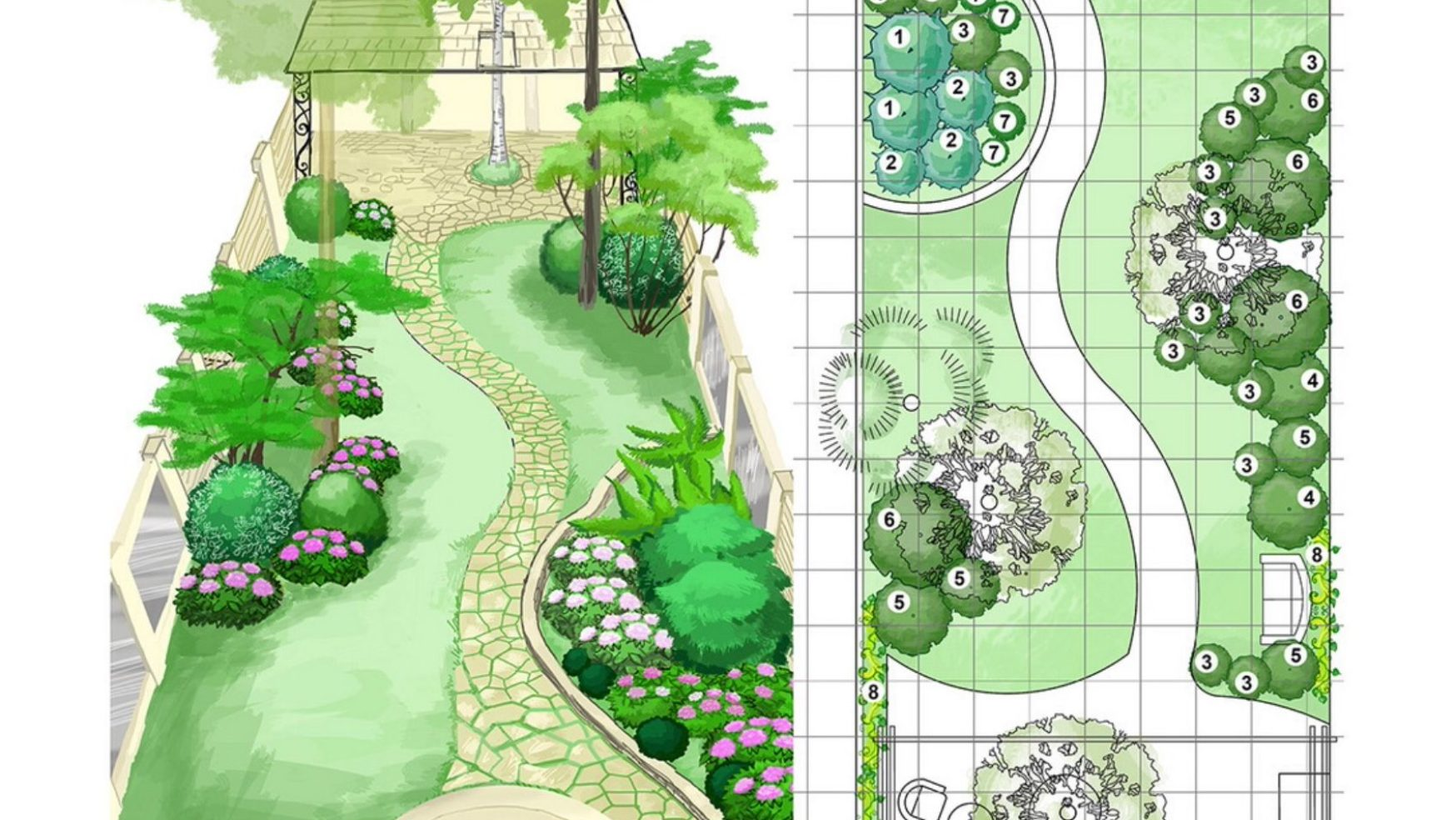 Design your own RHS garden