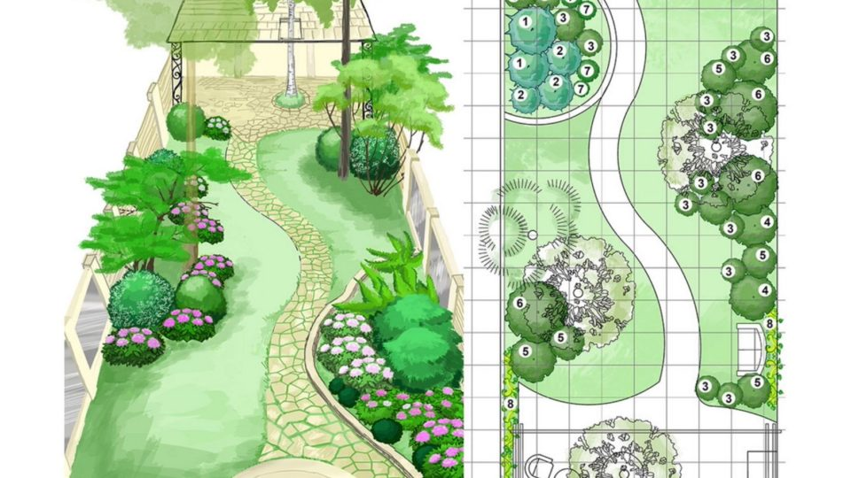 Design your own RHS garden